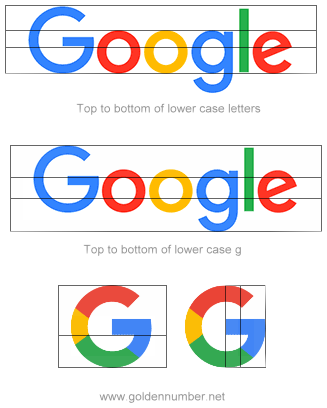 Google Logo Design Set Golden Ratio By Goldennumber