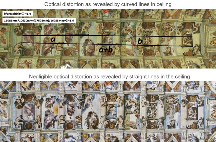 Sistine Chapel optical distortion impacts measurements