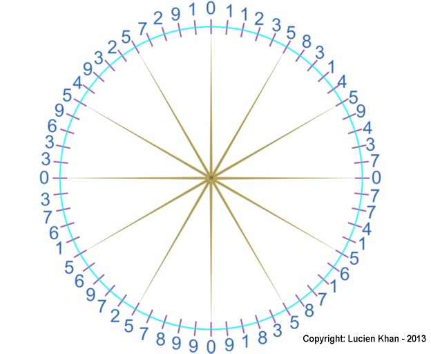 fibonacci-60-digit-repeating-pattern-copyright-lucien-khan