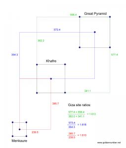 giza-site-survey-measurement-ratios