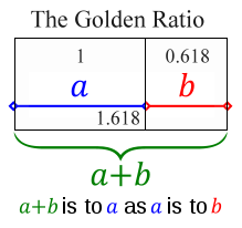 golden mean logo