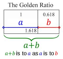 golden-ratio-explanation