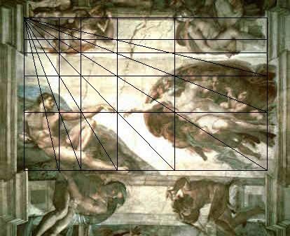 golden section ruler creation of adam