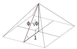 Image result for giza pyramid geometry