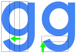 google-lower-case-g-golden-ratio
