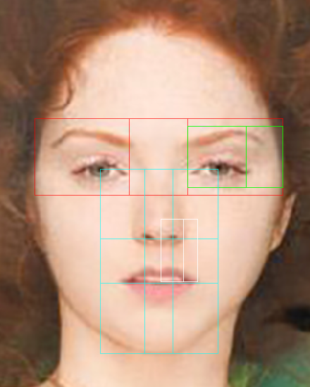 Lily Cole - Golden Ratio facial proportions