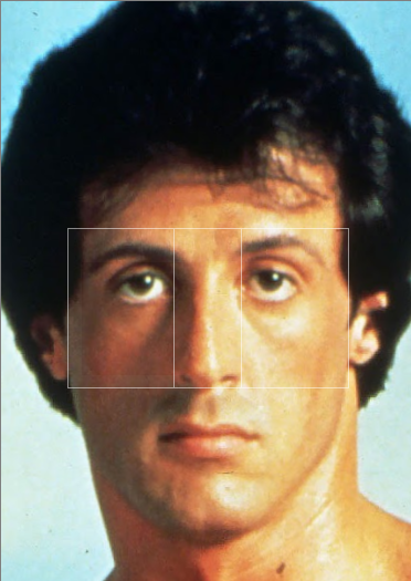 Golden ratio celebrity faces for text